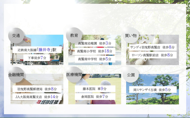 周辺環境 - 羽曳野市高鷲 分譲地販売開始 - 大阪・堺の工務店ラックハウジング